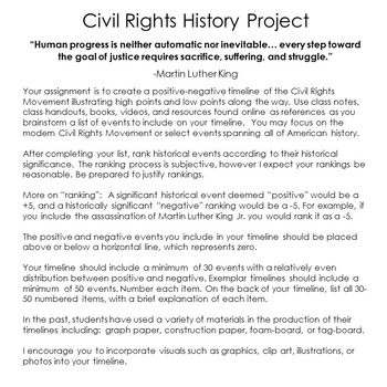 Civil Rights Movement Timeline Project