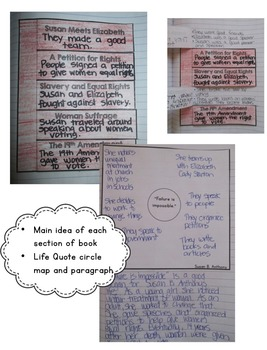 Biographies Interactive Notebook 3rd Grade Civil Rights