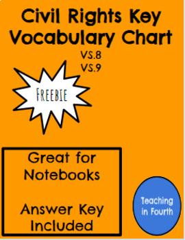 Civil Rights Key Vocabulary Chart
