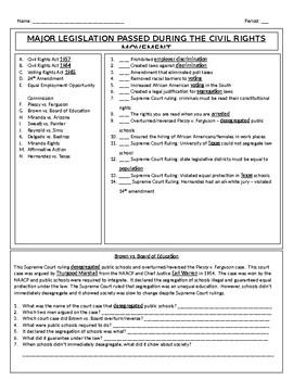 Civil Rights Legislation Reading