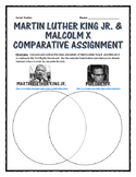 Civil Rights - Martin Luther King and Malcolm X Comparative Venn Diagram