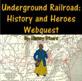 Civil Rights Milestones Webquest