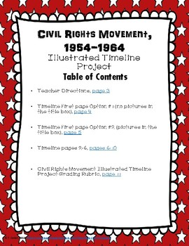 Civil Rights Movement 1954-1964 Illustrated Timeline Project