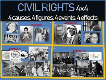Civil Rights Movement - 4 causes, 4 figures, 4 events, 4 effects (21-slide PPT)