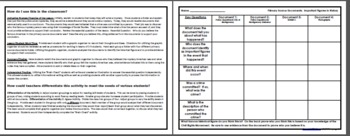 Civil Rights Movement Activity:  Rosa Parks/Bus Boycott Teacher Lesson Resources
