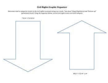 Civil Rights Movement Graphic Organizer: Grassroots and Le