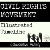 Civil Rights Movement Illustrated Timeline Activity or Col