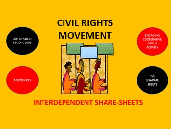 Civil Rights Movement: Interdependent Share-Sheets Activity