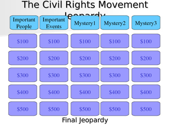 Civil Rights Movement Jeopardy Game