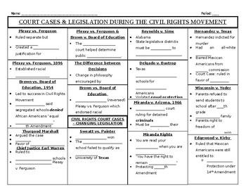 Civil Rights Movement: Legislation guided notes