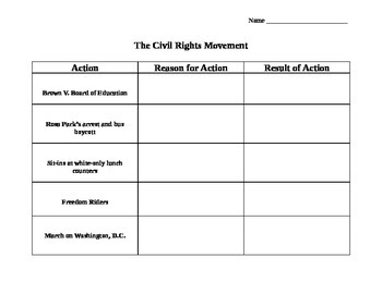 Civil Rights Movement Note-Taker and Questions