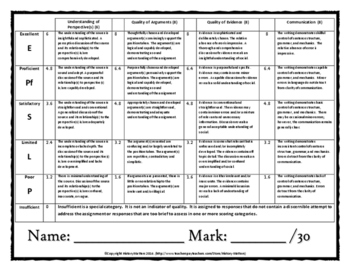 Civil Rights Movement   Position Paper (Essay) With Rubric