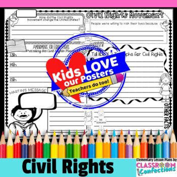 Civil Rights Movement Activity Poster