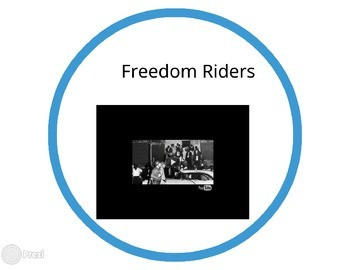 Civil Rights Movement Presentation and Discussion Questions