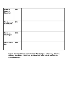 Civil Rights Movement Study Guide and Test