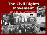 Civil Rights Movement Summary Powerpoint U.S. History