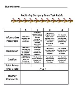 Civil Rights Movement Team Task with Rubric