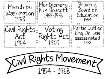 Civil Rights Movement Timeline Packet