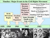Civil Rights Movement Timeline PowerPoint Presentation