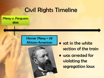 Civil Rights Movement Unit PowerPoint Timeline:Visually-Driven, Chronological