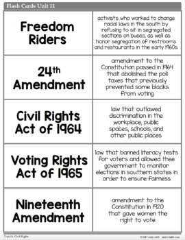 Civil Rights Movement Vocabulary Posters, Flash Cards, Word Wall Cards