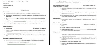 Civil Rights Movement -- PowerPoints, Worksheets, Writing Assignments