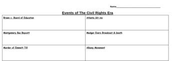 Civil Rights Newscast