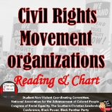 Civil Rights Organizations Reading and Graphic Organizer