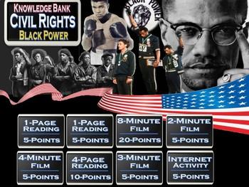 Civil Rights Part 4 (Black Power) Digital Knowledge Bank