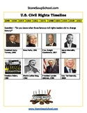 6 - 12 th Grade U.S. Civil Rights Timeline