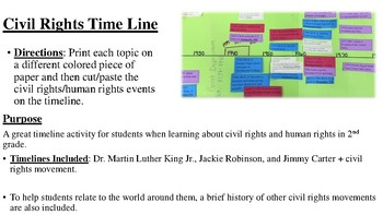 Civil Rights Timeline Activity