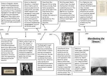 Civil Rights Timeline Project