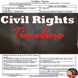 Civil Rights Movement Timeline Review Activity (U.S. History)