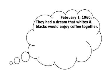 Civil Rights Timeline Visual