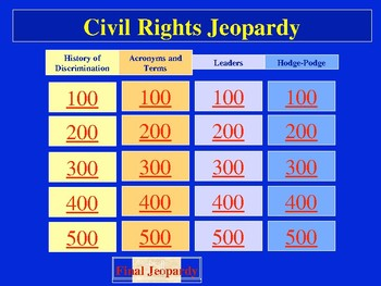 Civil Rights Unit - Review Jeopardy PowerPoint