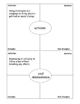 Civil rights vocabulary cards based on frayer model by 5th grade civil rights vocabulary cards based on frayer model ccuart Image collections