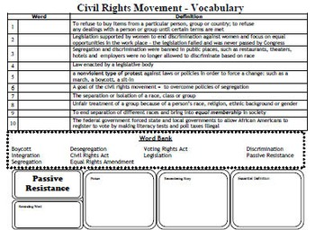 Civil Rights Vocabulary Handout & Answer Key Presentation