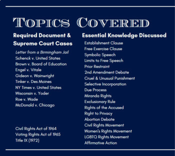 Civil Rights and Civil Liberties Unit Materials for AP Government and Politics