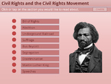 Civil Rights and Civil Rights Movement