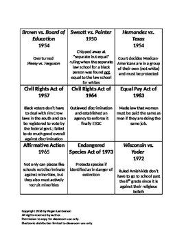 Civil Rights and Cold War Cooperative Learning Activity