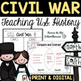 Civil War Activities | TpT Digital Activity Distance Learning