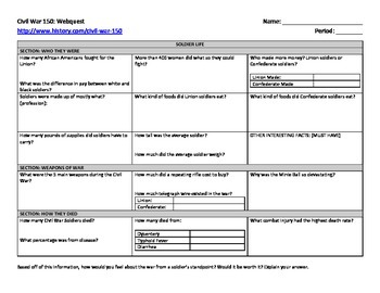 Civil War 150 Interactive Worksheet