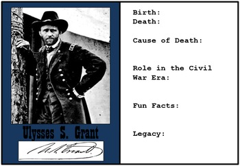 Civil War Activities: Trading Cards, Backpack Activity, & Hardtack Recipe