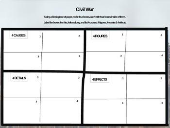 Civil War - 4 causes, 4 figures, 4 events, 4 effects (20-slide PPT)