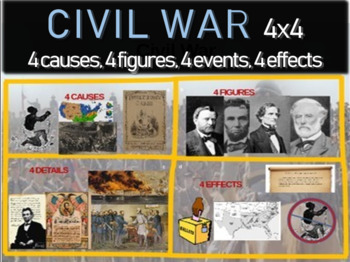 Civil War - 4 causes, 4 figures, 4 events, 4 effects (20-s