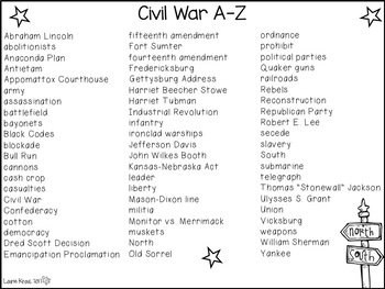 Civil War A-Z Book