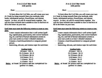 Civil War A-Z Project Details