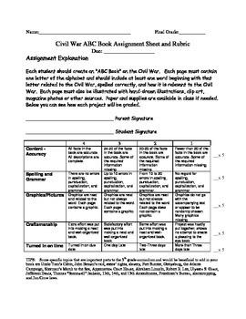 Civil War ABC Book Project