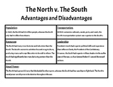 Civil War Advantages and Disadvantages