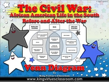 Civil War: African American Life South Before and After the War Venn Diagram